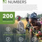 IFPRI by the Numbers